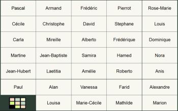 Le tableau des prénoms permet aux élèves de naviguer vers leur espace personnel