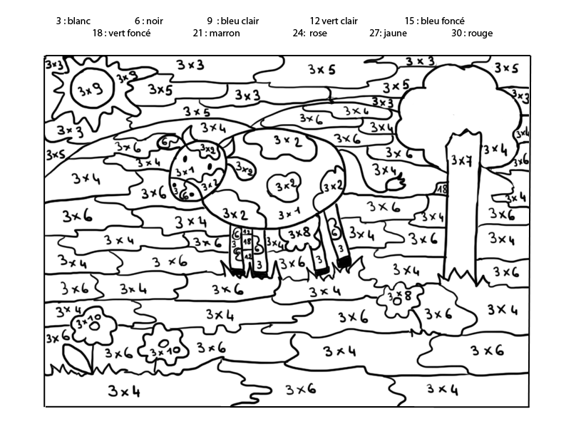Coloriage cod autour des tables de multiplications en ce1 - La table de multiplication de 3 ...