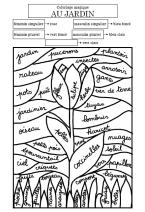 Coloriage Printemps Primaire.Coloriages Codes La Voiture De Course Et Le Jardin