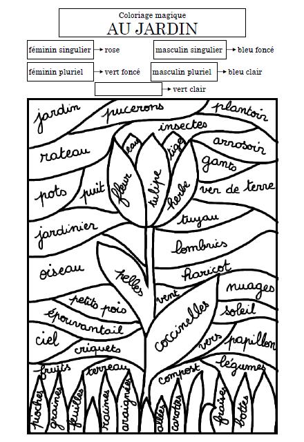 Coloriage De Printemps Primaire.Coloriages Codes La Voiture De Course Et Le Jardin