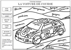 Coloriages Codes La Voiture De Course Et Le Jardin
