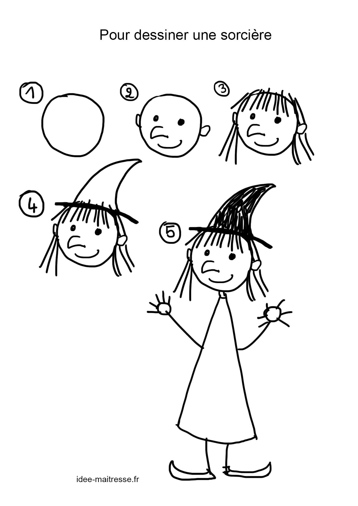 Apprendre A Dessiner Idee Maitresse Editions Equitables De Ressources Pedagogiques